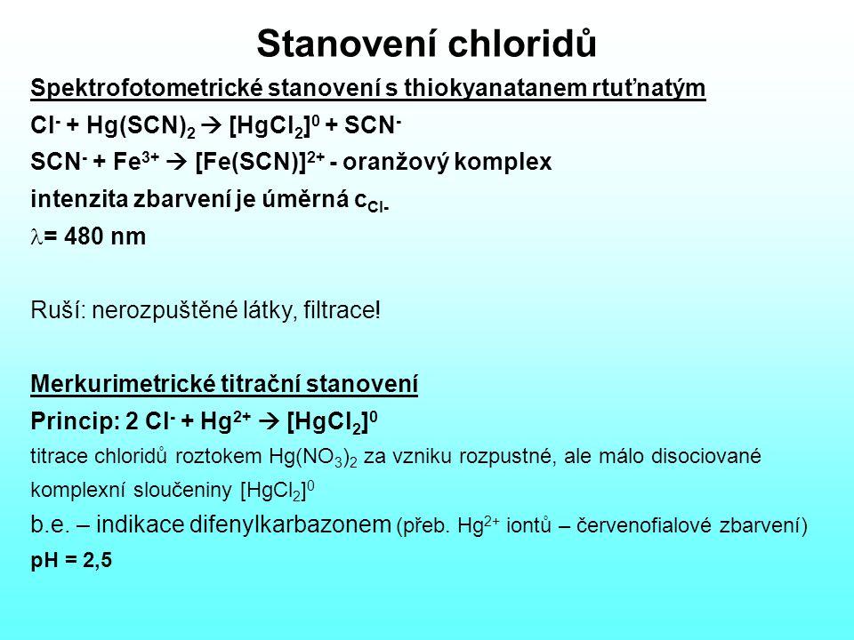 Stanovení chloridů Spektrofotometrické stanovení s thiokyanatanem rtuťnatým Cl- + Hg(SCN)2  [HgCl2]0 + SCN-